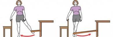 elastique pour muscler l'interieur des cuisses